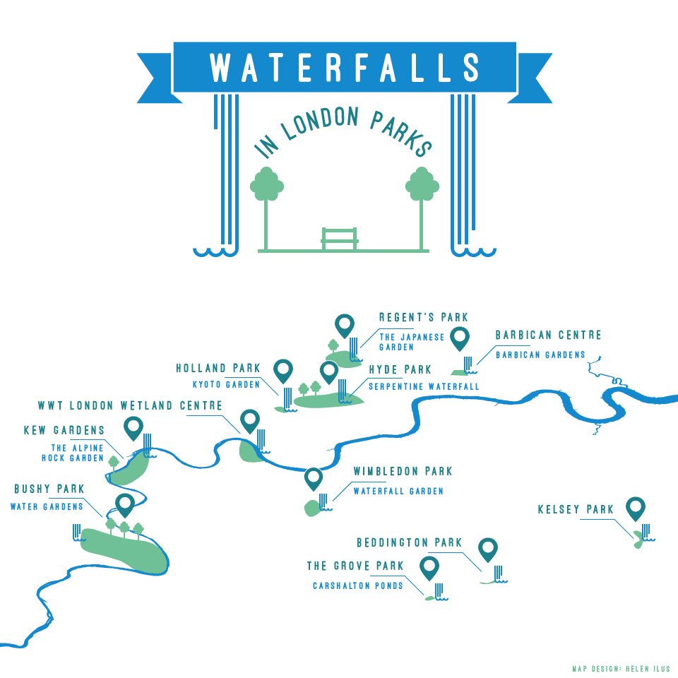 WaterfallMap